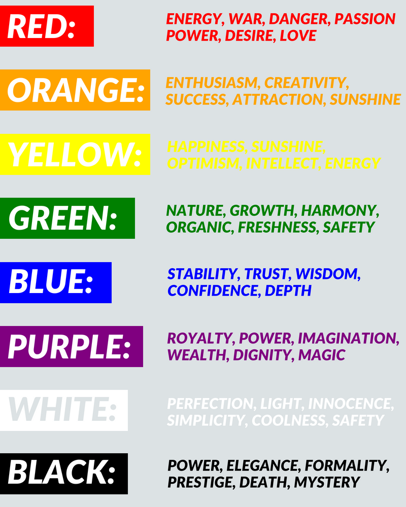 Meaning of Color